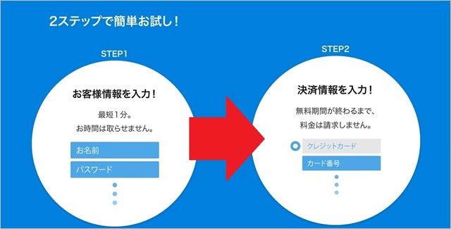 iPhoneでU-NEXTに入会〜ログインまでの手順