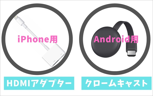 iPhoneとAndroidの画面キャスト用機器